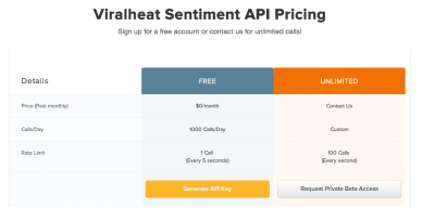 Sentiment Analysis on Twitter with Viralheat API
