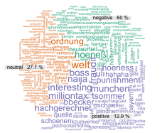 wordcloud_hoeneß